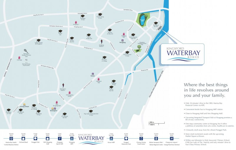 Kingsford-Waterbay-locale