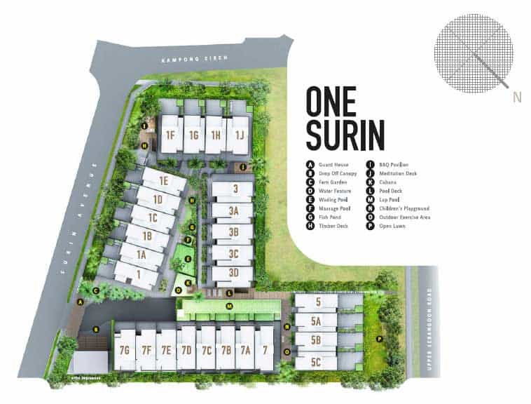 One-Surin-Site-map